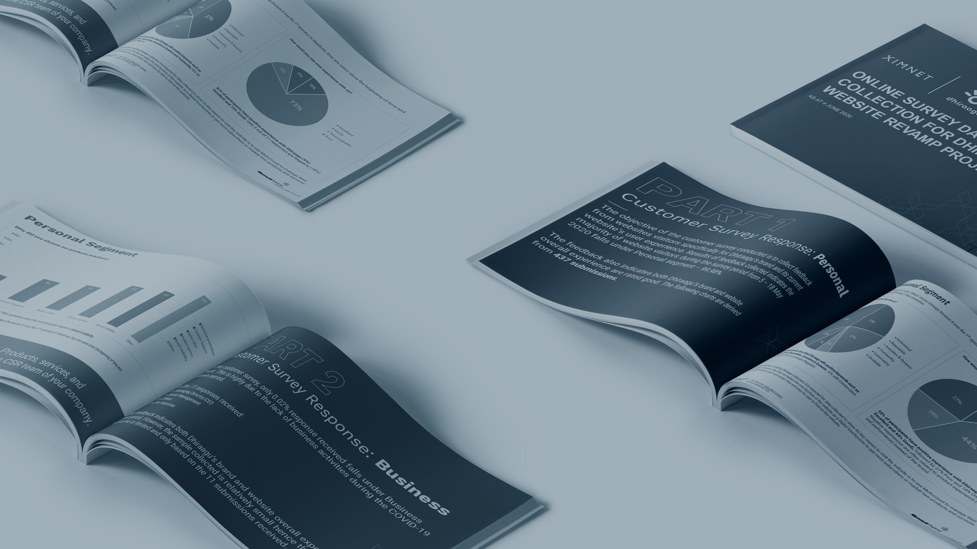 UX Analytics Report